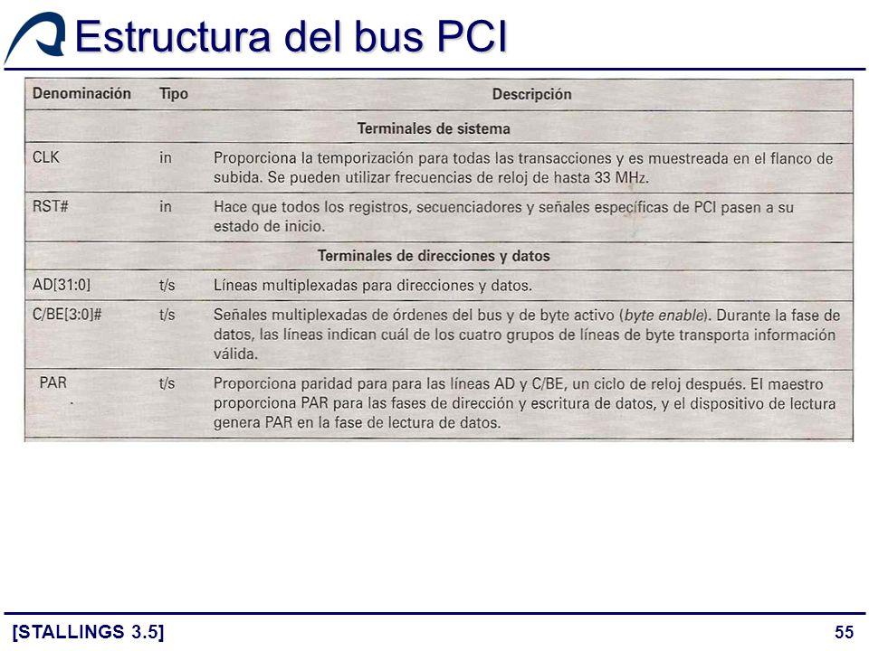 Estructura del bus PCI [STALLINGS 3.5]
